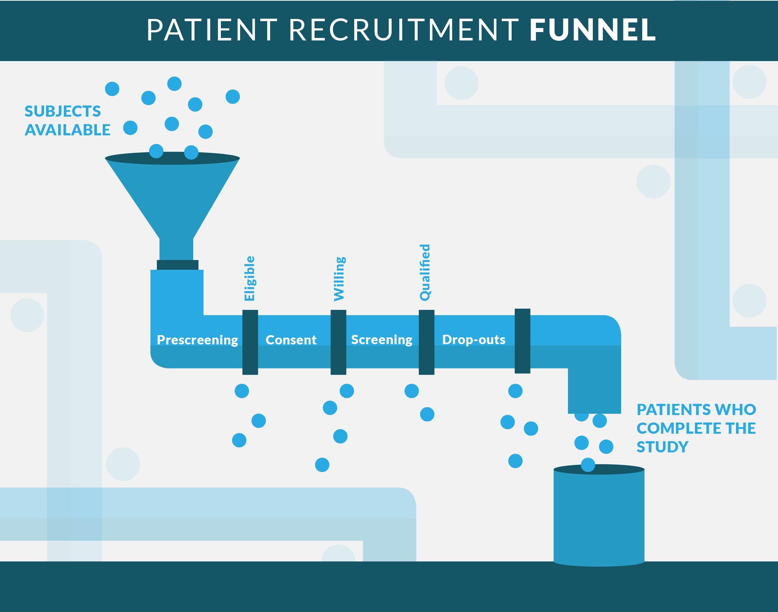 LeakyPipe_PatientRecruitment-01-1.jpg
