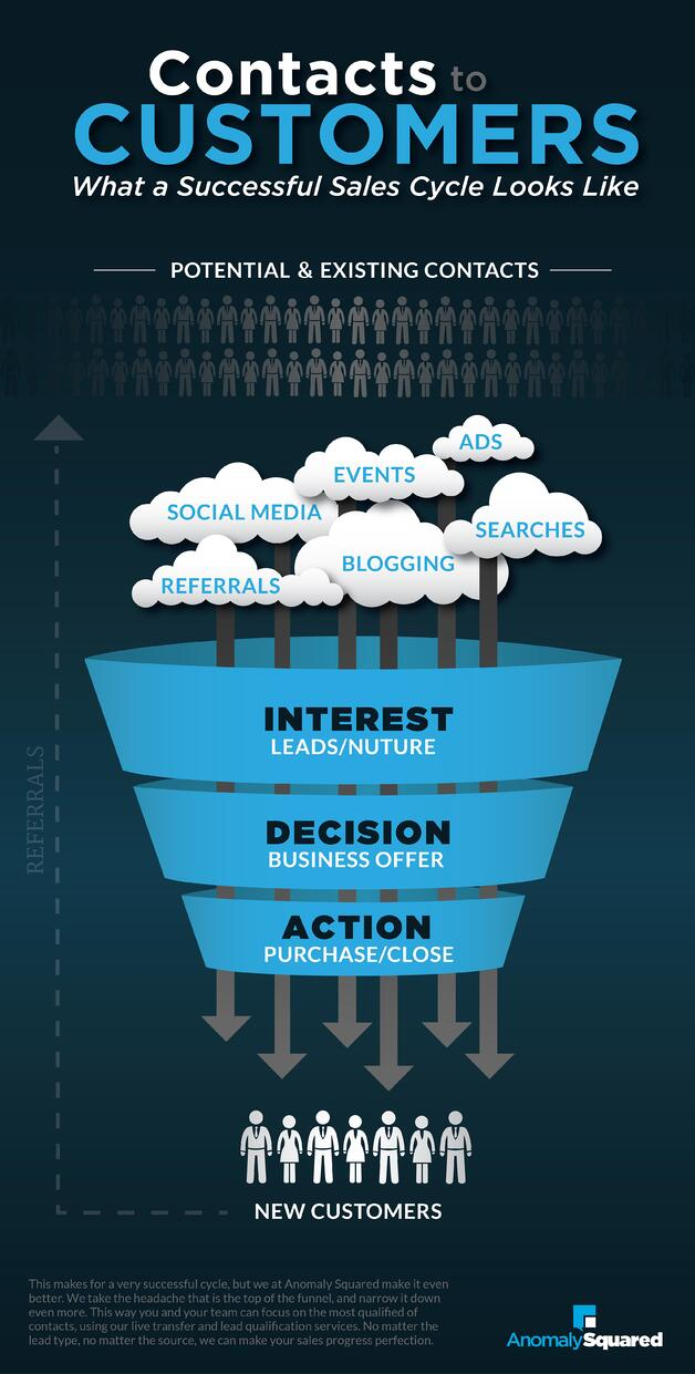 Sales_Funnel_Infographic-01.jpg