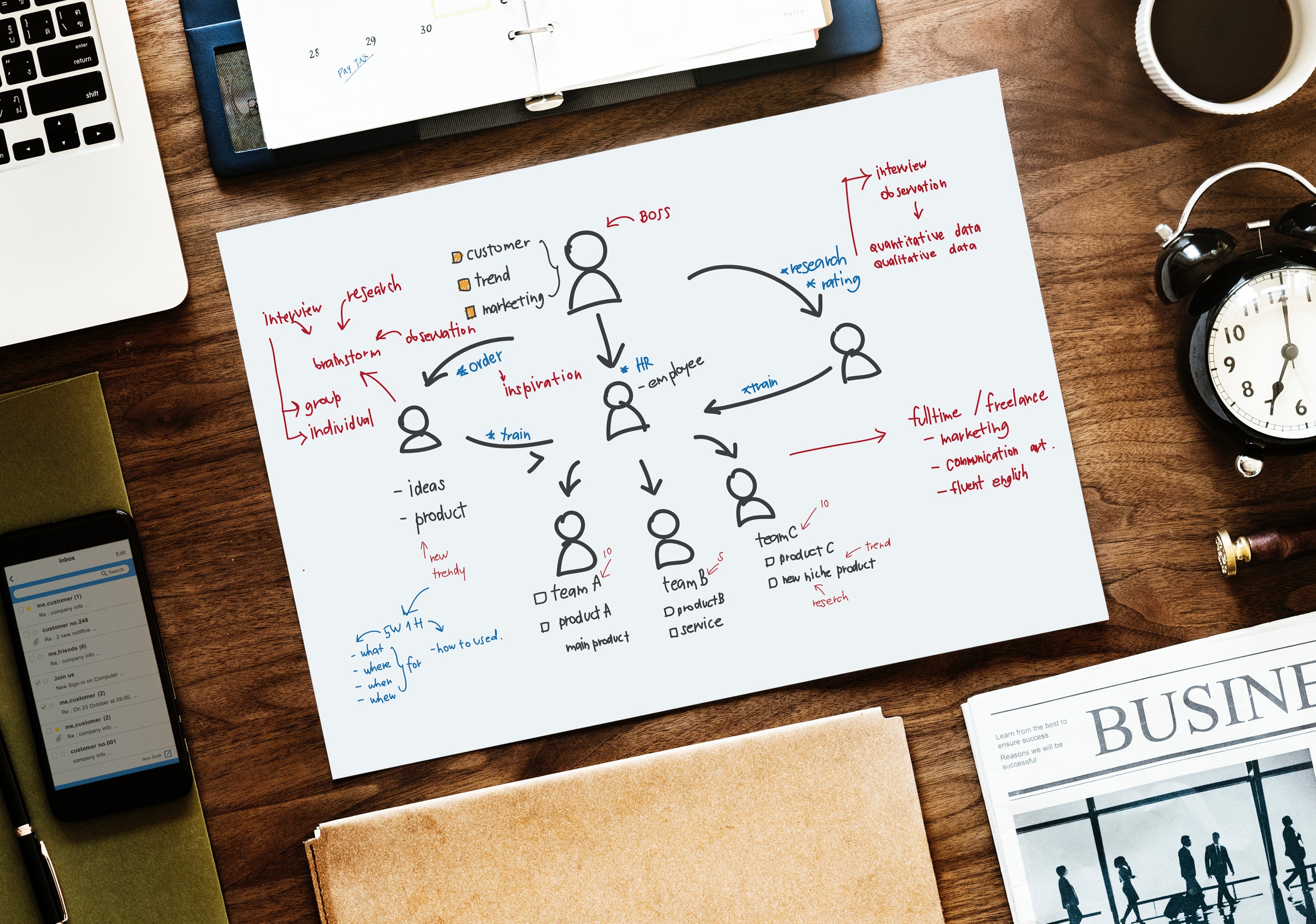 The Hidden Partner of a Successful Content Marketing Strategy